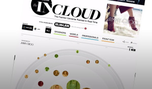 Style.com Incloud